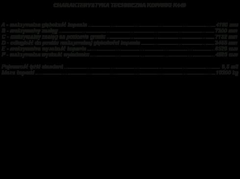 charakterystyka K440